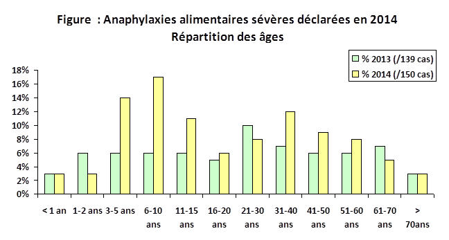 Stats2015 Fig1