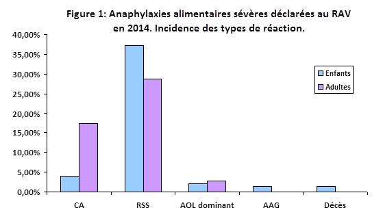 Stats2015 Fig2