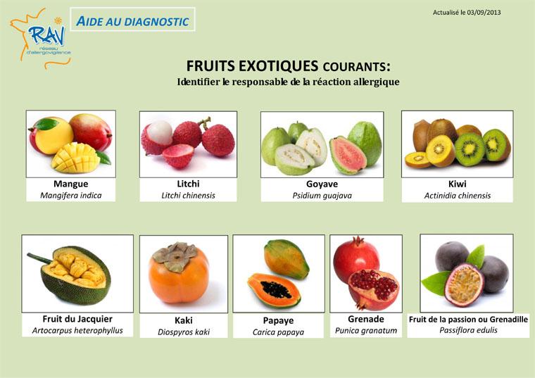 Aide au diagnostic - Fruits exotiques1